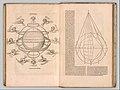 In Claudii Ptolemaei Geographiacae Enarrationis Libri octo. MET DP327807.jpg