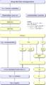 Inklusionsdiagramm Komplexitätsklassen.png