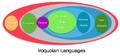 Iroquoian languages.png