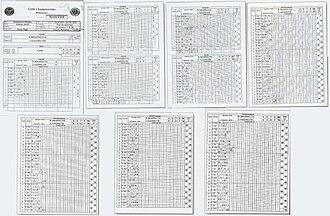 Isner–Mahut match at the 2010 Wimbledon Championships - Copy of the 7-page score card of the Isner–Mahut match