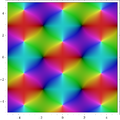 Jacobi elliptic function dn.png