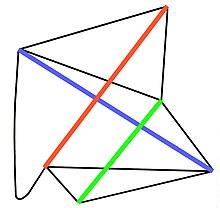 Psychologie de comptoir  - Page 2 220px-Karl_Ioganson_structure