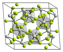 Crystal structure of thorium tetrafluoride