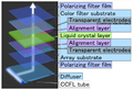 LCD Panal (Layer model) E.PNG