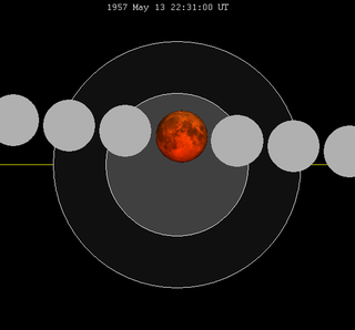 Lunar eclipse chart close-1957May13.png