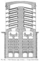Métallurgie du zinc - Coupe transversale d'un four belge à régénérateur Siemens d'Auby (p. 487).png