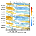 MJO 5-day running mean through 1 Oct 2006.png