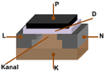 MOSFET Structure 1.png