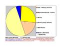 Martin Co Pie Chart New Wiki Version.pdf