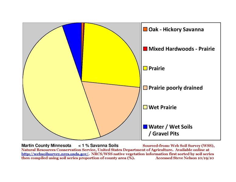 File:Martin Co Pie Chart New Wiki Version.pdf