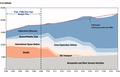 NASA Budget-Entwicklung.png