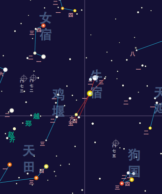 Ox (Chinese constellation) - Niú Xiù map