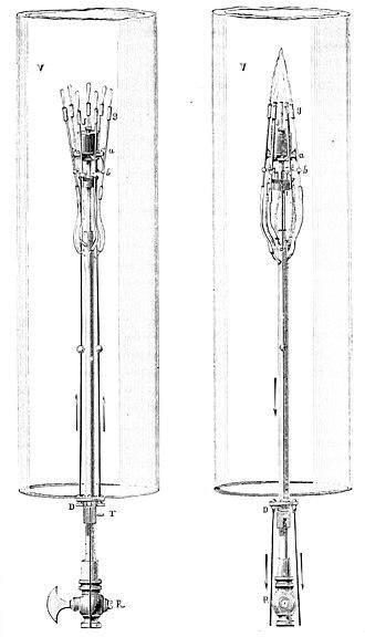 Pyrophone - Image: PSM V07 D463 The pyrophone