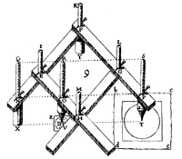 Pantograph by Christoph Scheiner (crop).png