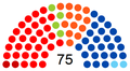 Parlement wallon March 2019.png