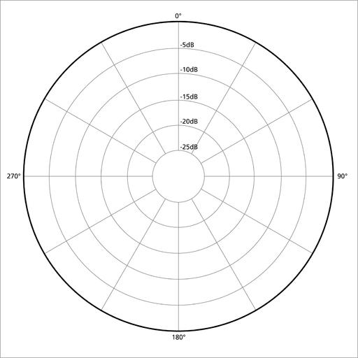 Polar pattern omnidirectional