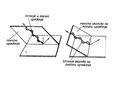 Polarizacija svjetlosti 5.pdf