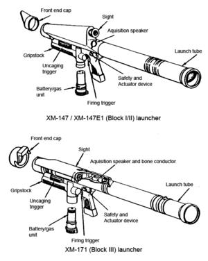 FIM-43 Redeye - The block I/II launcher above, the block III launcher below.