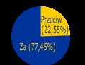 Referendum-Polska-UE-2003-2-png.png