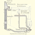 Renault 190HP cooling fig9.es.png