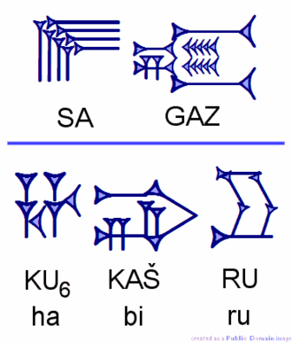 Habiru - Cuneiform of Sumerian SA.GAZ and corresponding West Semitic ha-bi-ru