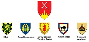 South African Army Training Formation - SANDF Army Training Formation structure