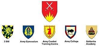 South African Army Training Formation - SANDF Army Training Formation structure