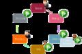 SPADE automates Software development activities.png