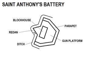 Saint Anthony's Battery - Image: Saint Anthony's Battery map