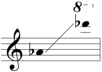 Sopranissimo saxophone - Image: Sounding range of sopranissimo saxophone