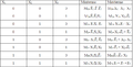 Tabela mintermos maxtermos.PNG
