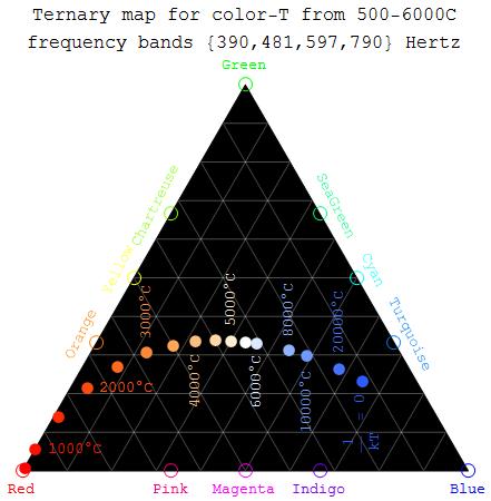 TernaryColorTmap