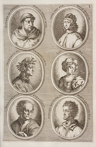 Teutsche Academie - Image: Teutsche Academie Pb 277