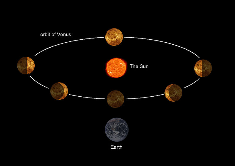 File:The Phases of Venus.jpg