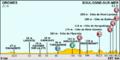 Tour de France 2012 - Etappe 3.png
