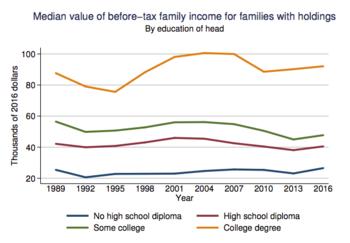 Higher education in uk vs usa