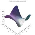 Von Karman equation U Maple plot.png
