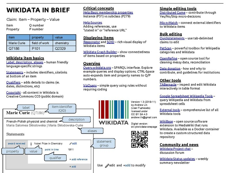 File:Wikidata-in-brief-1.0.pdf