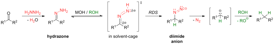 Scheme 1-1. Summary of mechanism of Wolff-Kishner reaction
