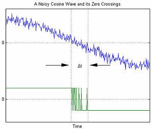 Additive white Gaussian noise - Wikipedia