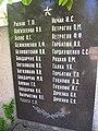 Братська могила 20 радянських воїнів і Героя Радянського Союзу І. М.Барінова та пам'ятник землякам, Татарбунари (7).JPG