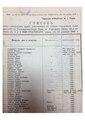 Горки список избирателей 1906.pdf