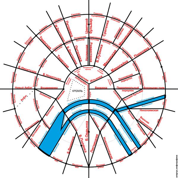 File:Схема улиц центра Москвы.png