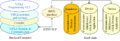 1.1 RaaS development and application environment.png