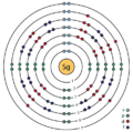 106 seaborgium (Sg) enhanced Bohr model.png