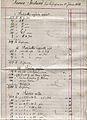 1868 02 13 Soter Keskari Warenbestand-1.jpg