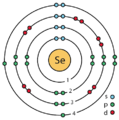 34 selenium (Se) enhanced Bohr model.png