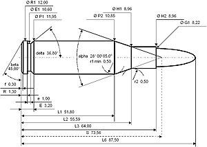 8×64mm S