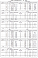 Almagesto Libro II TABLA ARCOS Y ANGULOS POR PARALELO 01.png