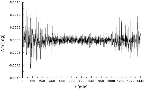radiokarbonska datirajuća masena spektrometrija stranice za upoznavanje križnih staza